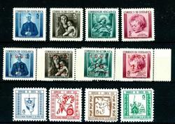 2320: Costa Rica - Obligatory tax stamps
