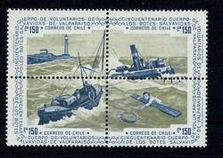 2055: Chile - Zusammendrucke