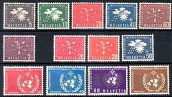 5698: Schweiz Weltorganisation für Meteorologie