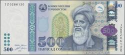 70.420: Asien (mit Nahem Osten) - Tadschikistan