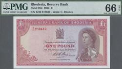 110.550.308: Banknotes – Africa - Rhodesia