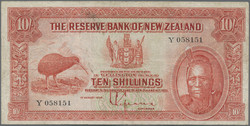 110.580.70: Banknotes – Oceania - New Zealand