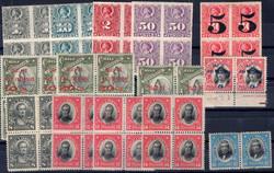 2055: Chile - Sammlungen