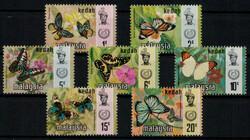 4270: Malaya Kedah