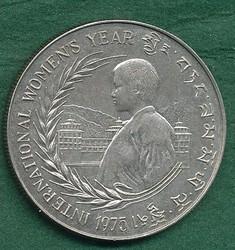 1890: Bhutan - Muenzen