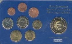 6755: Zypern - Muenzen