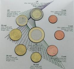 40.490.10.10: Europa - Slowenien - Euro Münzen - Münzsätze