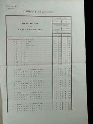3415: Italy - Documents